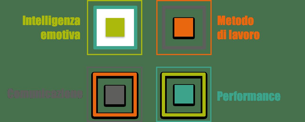 2_talent square