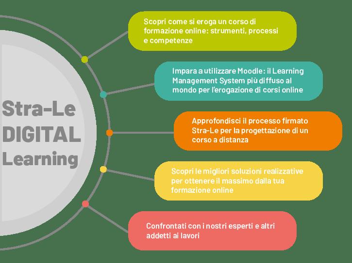 strale digital learning-landing-03